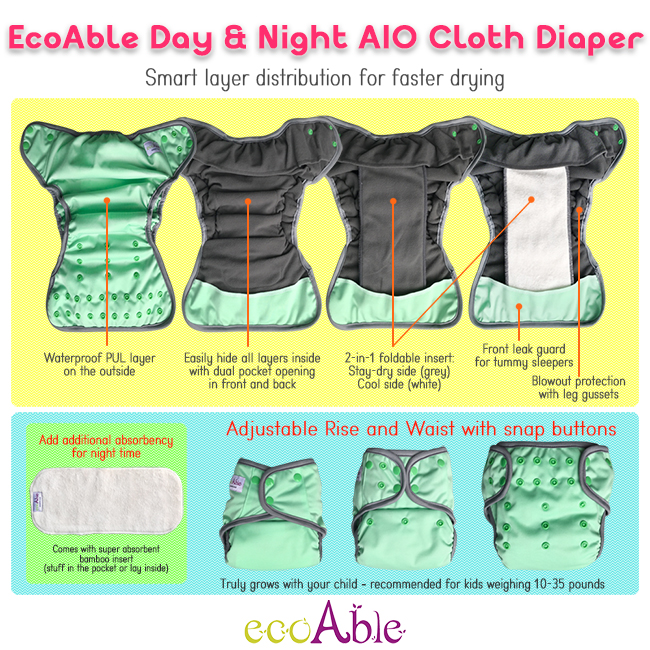 Day & Night Cloth Diaper for heavy wetter baby